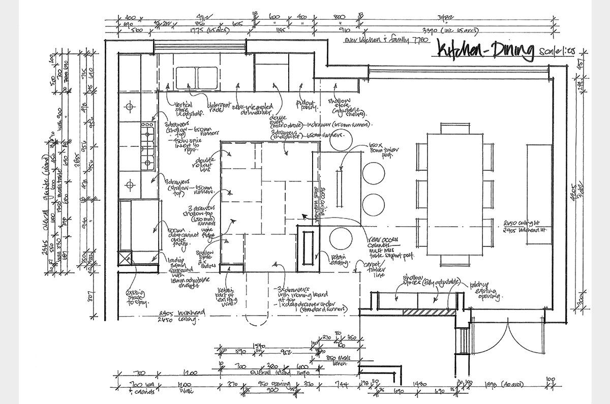 Kitchen Design Richmond